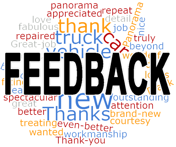 cluster of words behind the word feedback